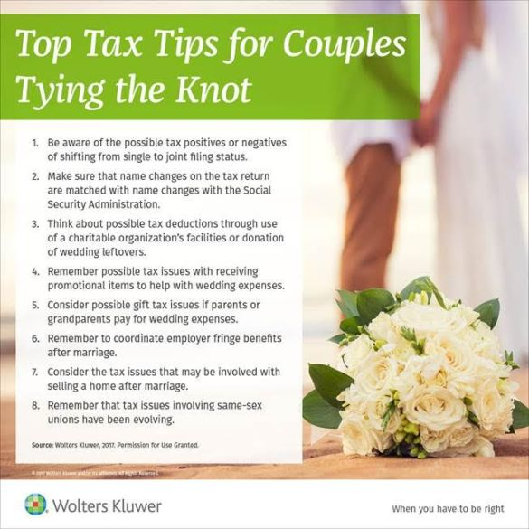 Wedding tax tips_CCH Wolters Kluwer graphic